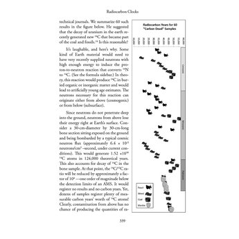 Creation Basics & Beyond, 2nd Ed.
