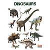 Popular Dinosaurs Poster