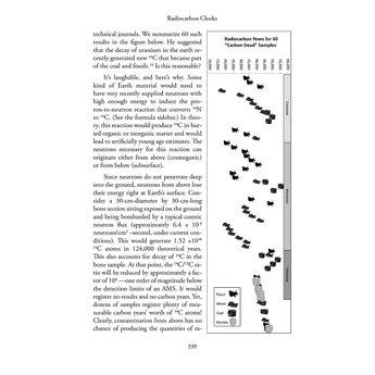Creation Basics & Beyond, 2nd Ed. - eBook