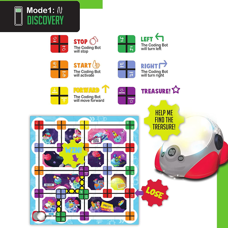 The Coding Bot by Mukikim