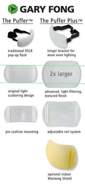 Gary Fong Gary Fong Puffer Plus Warming Shield