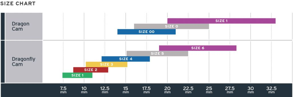 Dragonfly Size Chart