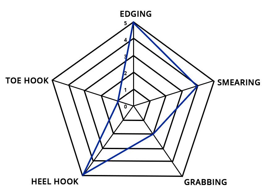 UP Shoe Chart - UP Lace