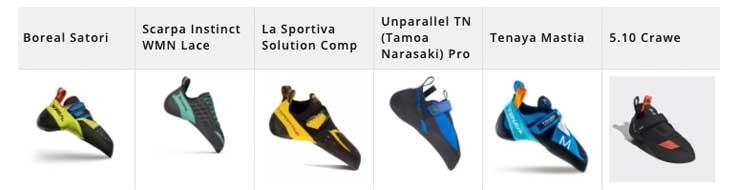 Bouldering Shoe Review Header