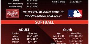 Rawlings Glove Guide