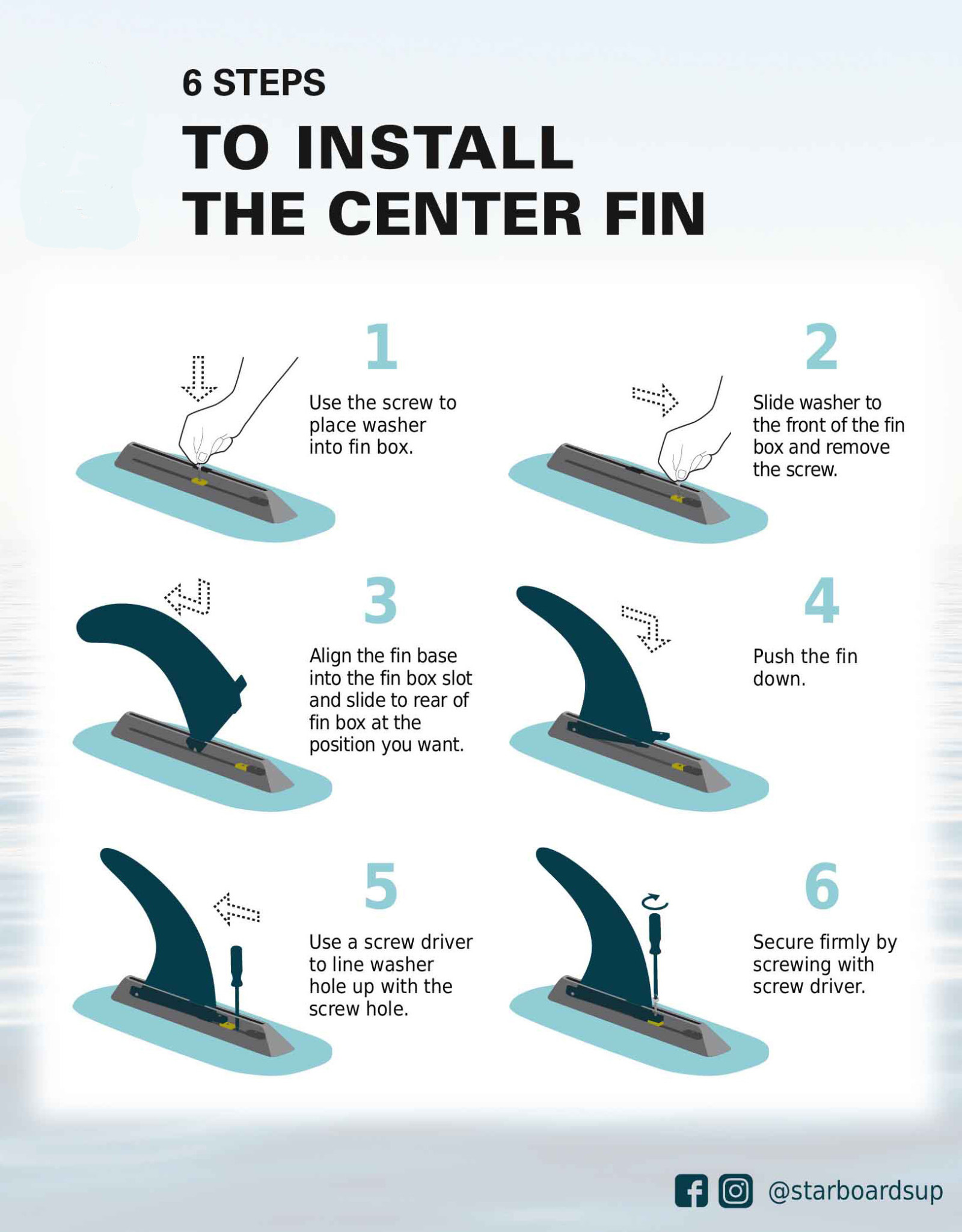 """Syndicate REPLACEMENT SUP FIN (US Fin Box) - 9"""""""
