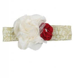 Giggle Moon Gifts from Heaven Knit Headband INFANT