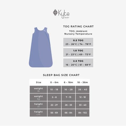 Kyte Baby Sleep Bag -Lagoon 0.5