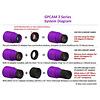 Altair GPCAM3 290M Mono CMOS Camera with USB3