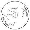 Celestron Polar Finderscope & Bracket CGX / CGX-L