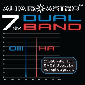 """Altair Altair 2"""" 7nm Dual-Band OSC Filter (Ha & Oiii)"""