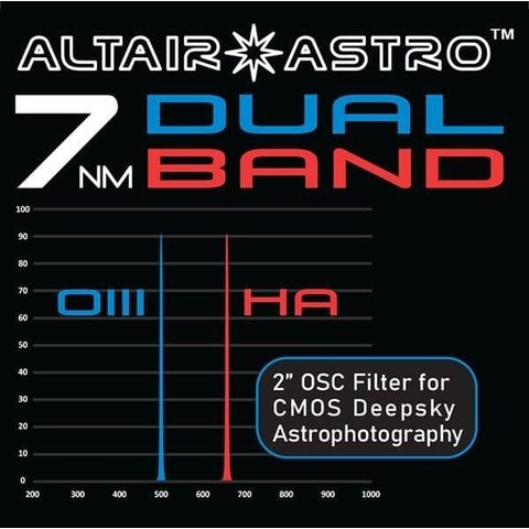 """Altair 2"""" 7nm Dual-Band OSC Filter (Ha & Oiii)"""