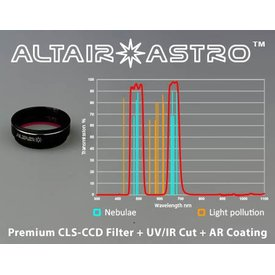 Altair Altair 1.25 Inch CLS-CCD Filter with UVIR and AR Block