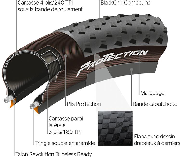 Continental TERRA TRAIL 700 x 40 Fold ProTection TR + Black Chili