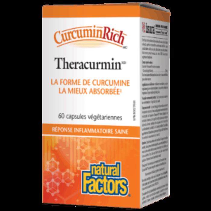 CurcuminRich Theracurmin