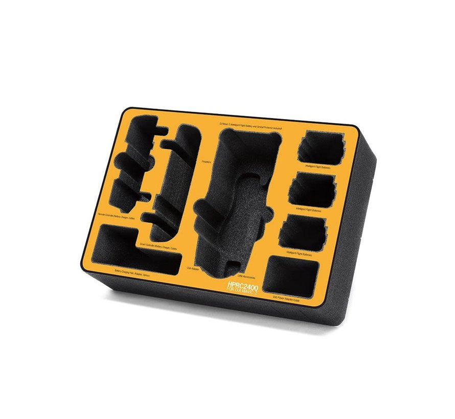 HPRC for DJI Mavic 2 Pro/Zoom + Smart Controller