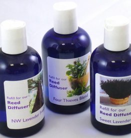 Lavender Wind Essential Reed Diffuser - 2 oz REFILL