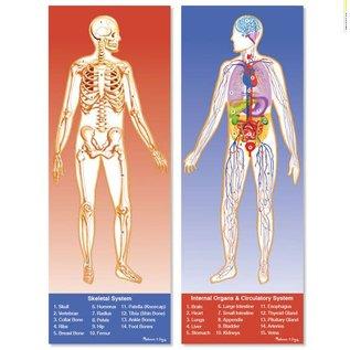 Melissa & Doug Human Body Floor Puzzle - 100 Pieces