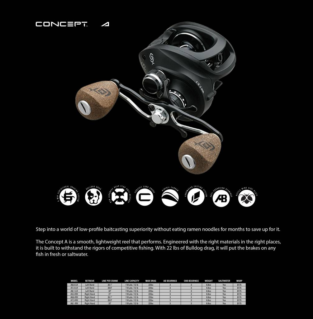 13 Fishing 13 Fishing Concept A8.1-RH This new reel not shipped in original box.