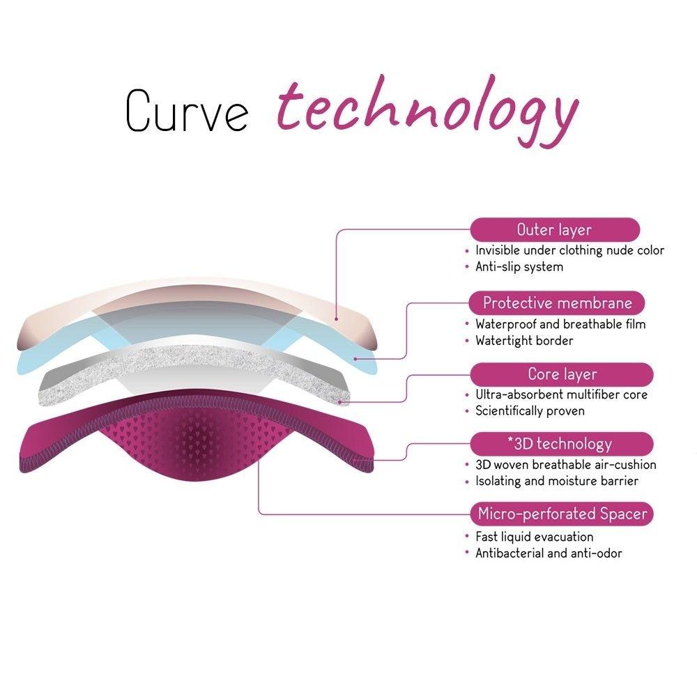 Curve nursing pads