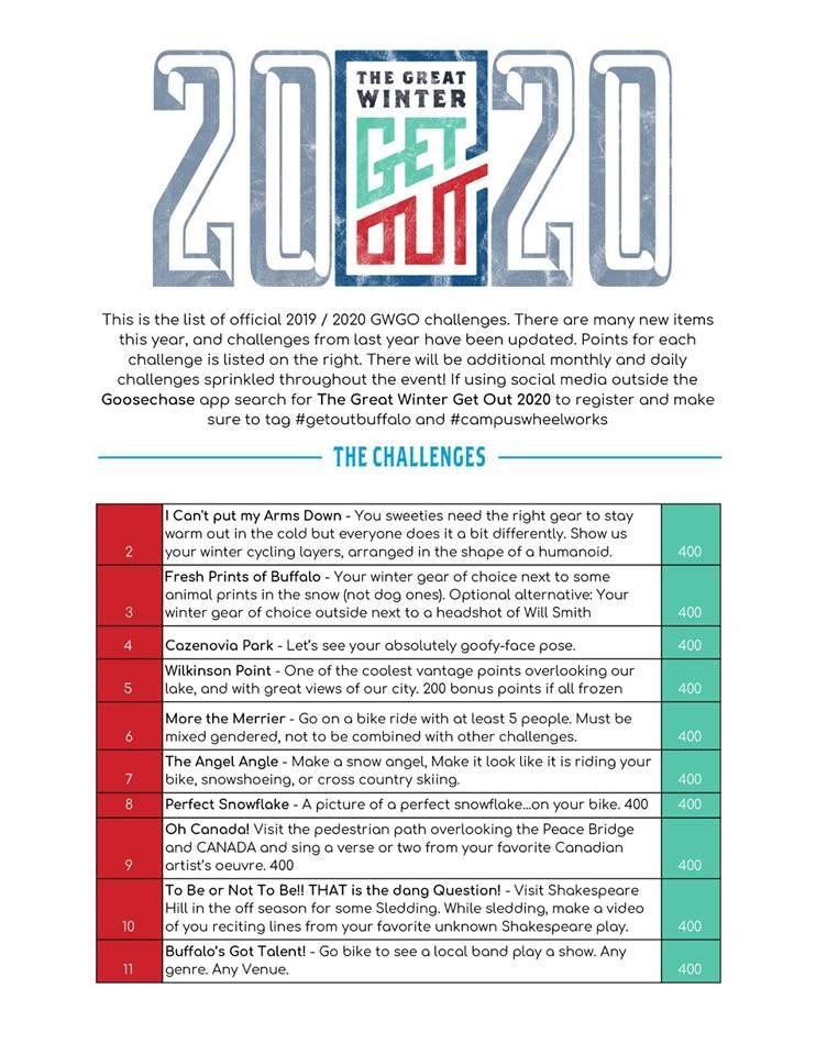 GWGO 2020 challenges #1