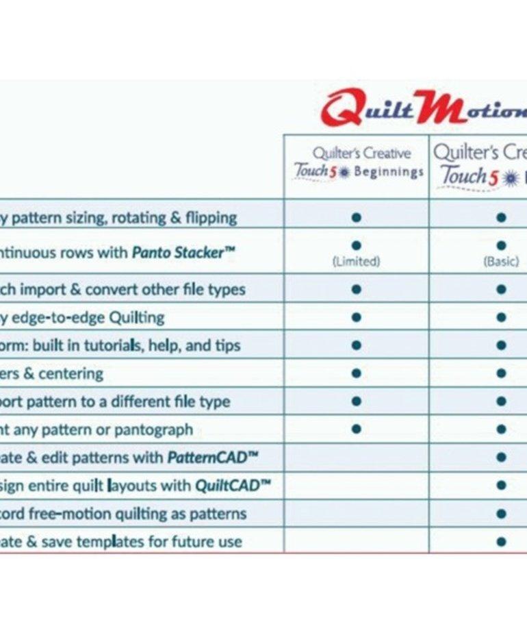 Grace Grace QCT5 Quilt Motion PRO CAD Create Software+Robotics Automation Hardware Motor Belts for Qnique 14+15R/PRO, Q19, Q21/PRO DQLT +Gold Card +Tutorial