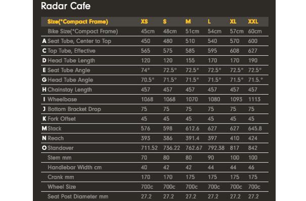 Breezer Radar Cafe, Satin Cool Gray, M (51cm)