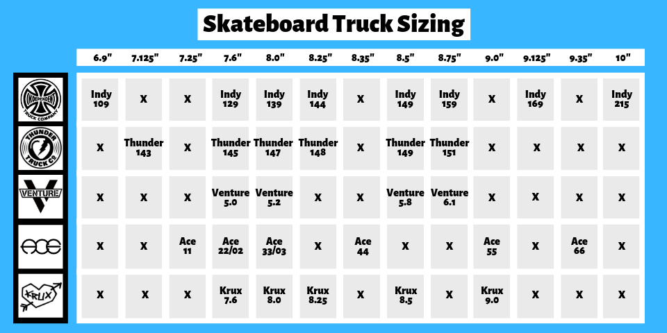 Skateboard Truck Sizing Guide 2019