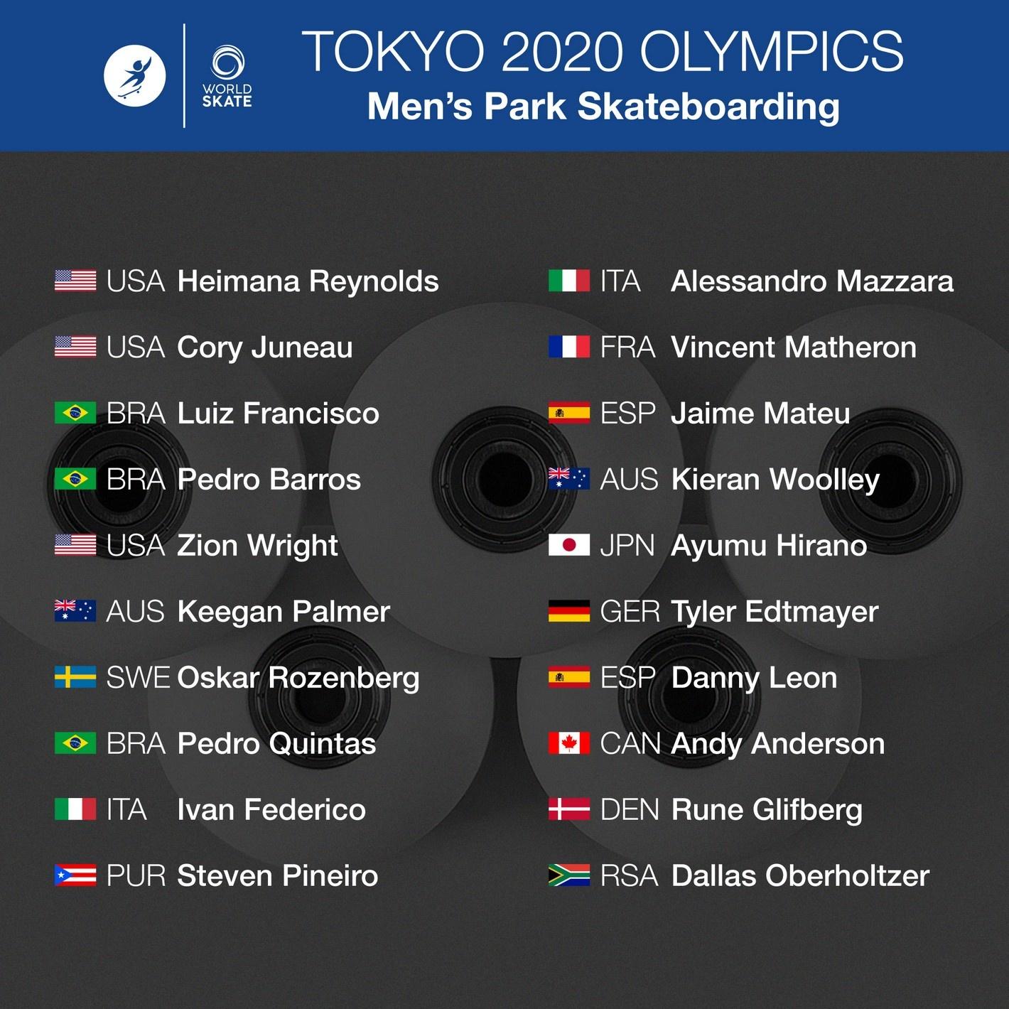 Olympic Skateboarding List Mens Park
