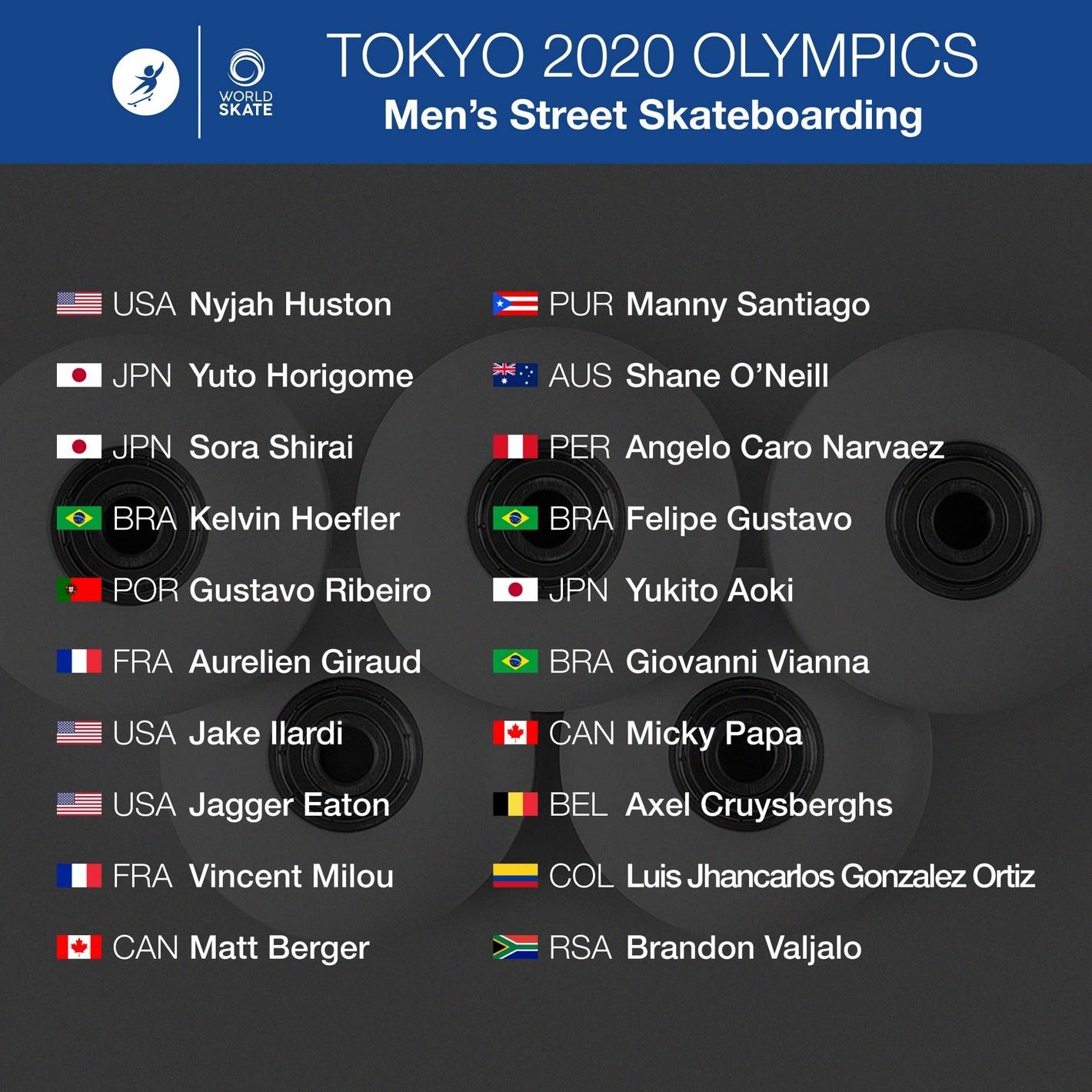 Olympic Skateboarding Mens Street List