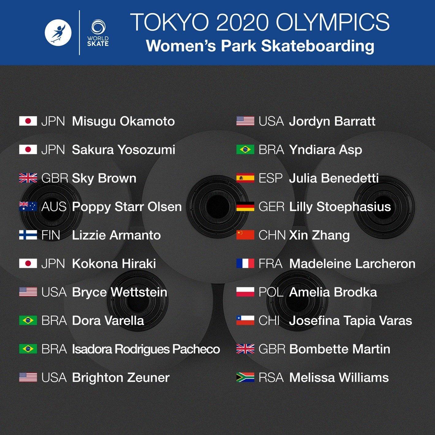 Olympic Skateboarding Women's Park List Of Skaters