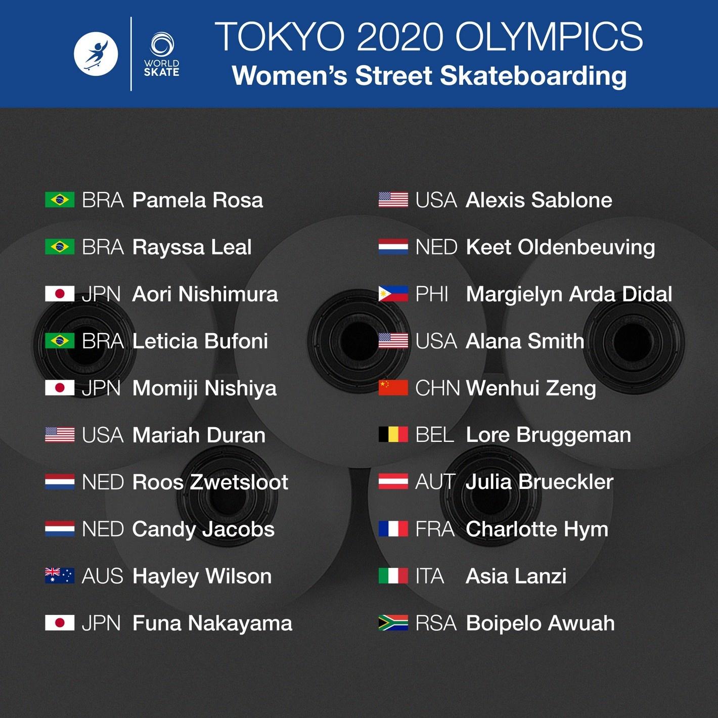 Olympic Skateboarding Women's Street Skater List