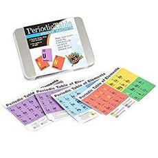 Periodic Table Magnet Set