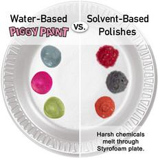 Piggy Paint Piggy Paint Nail Polish Sometimes Red