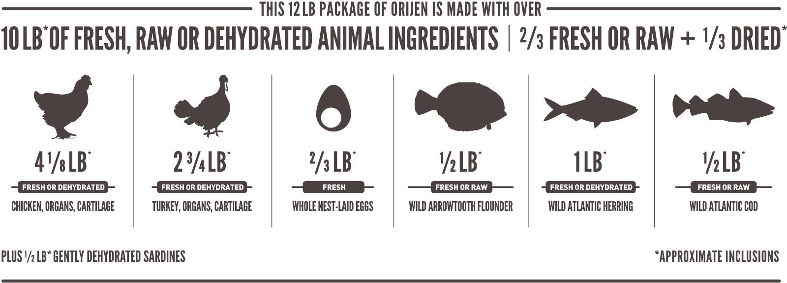 Orijen Orijen Fit & Trim Dry Cat Food