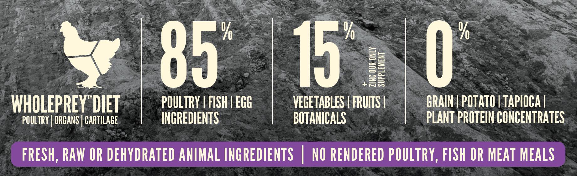 Orijen Orijen Large Breed Puppy Dry Dog Food 25#