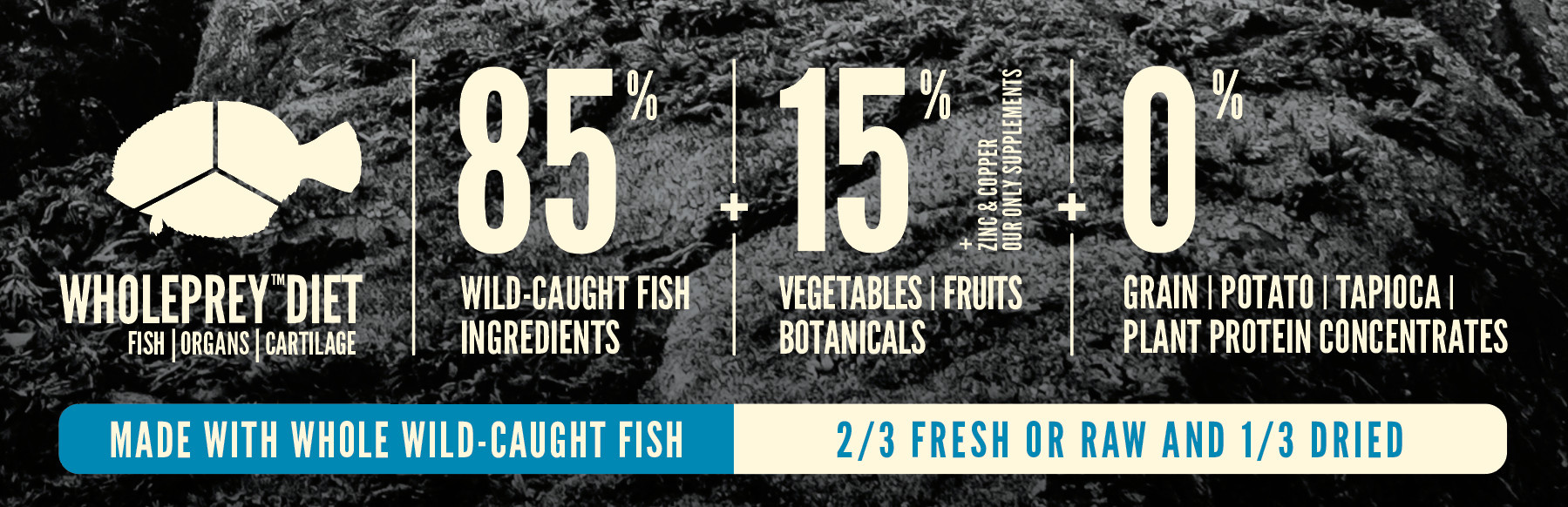 Orijen Orijen Six Fish Dry Dog Food