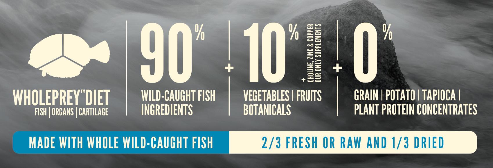 Orijen Orijen Six Fish Dry Cat Food
