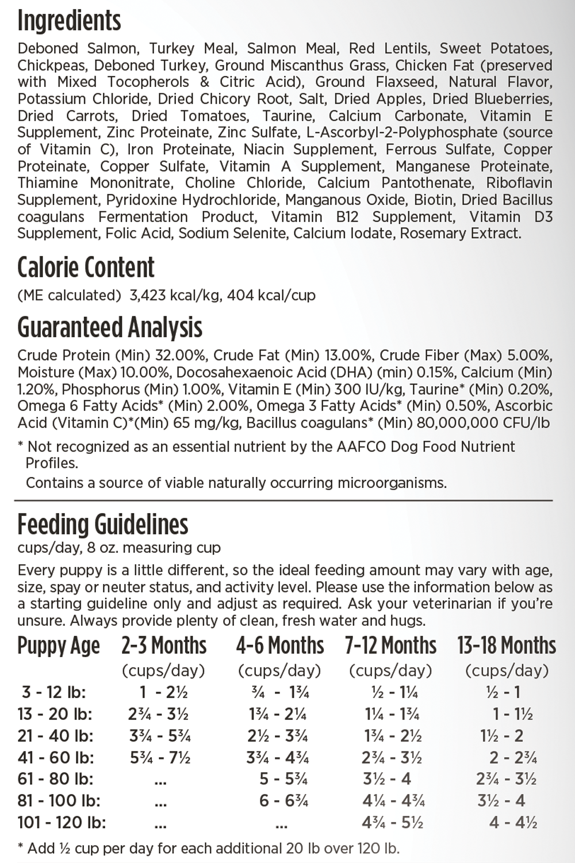 Nulo Nulo Large Breed Puppy Salmon & Turkey Dry Dog Food