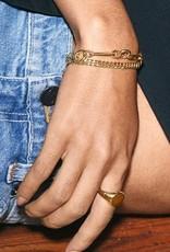 Pilgrim Bracelet Sensitivity