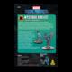 Atomic Mass Games Marvel Crisis Protocol: Mystique & Beast
