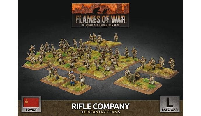 Flames of War Flames of War: Soviet- Rifle Company (late)