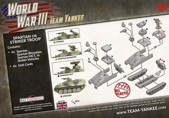 Team yankee Team Yankee: British- Spartan or Striker Troop