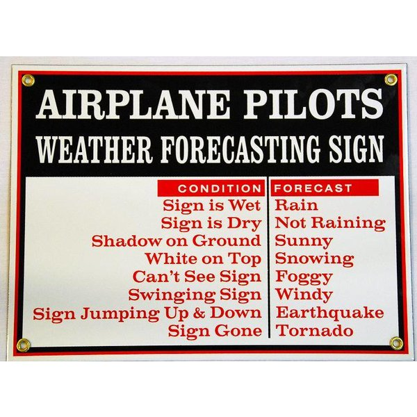 Metal Sign, Weather Forecasting