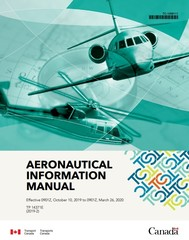 Aeronautical Charts & Pubs