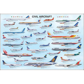 POSTER CIVIL AIRCRAFT