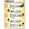 Aeromaster P47N Last of the Breed Part I 1:48 *Discontinued*