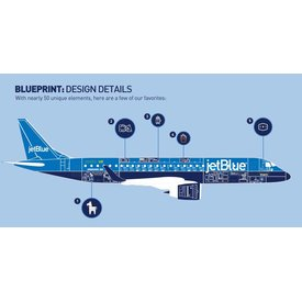 SkyMarks ERJ190 jetBlue Blueprint 1:100 with stand (no gear)