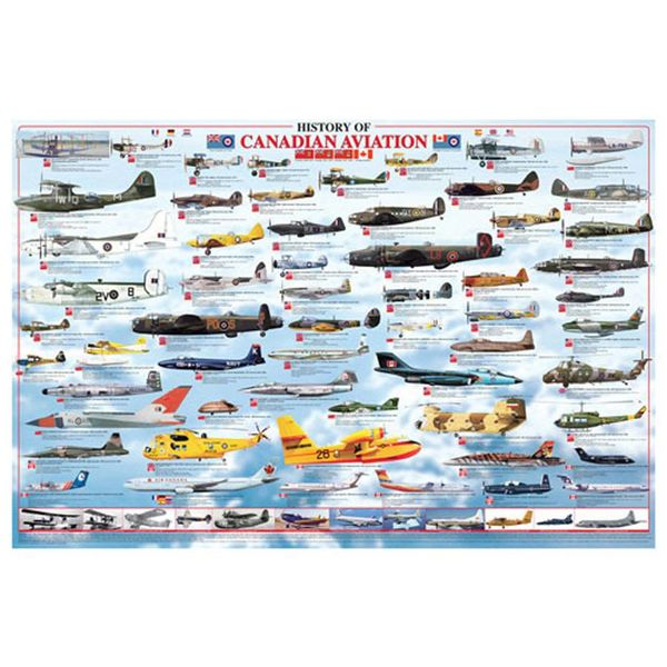 POSTER HIST.CANADIAN AVIATION