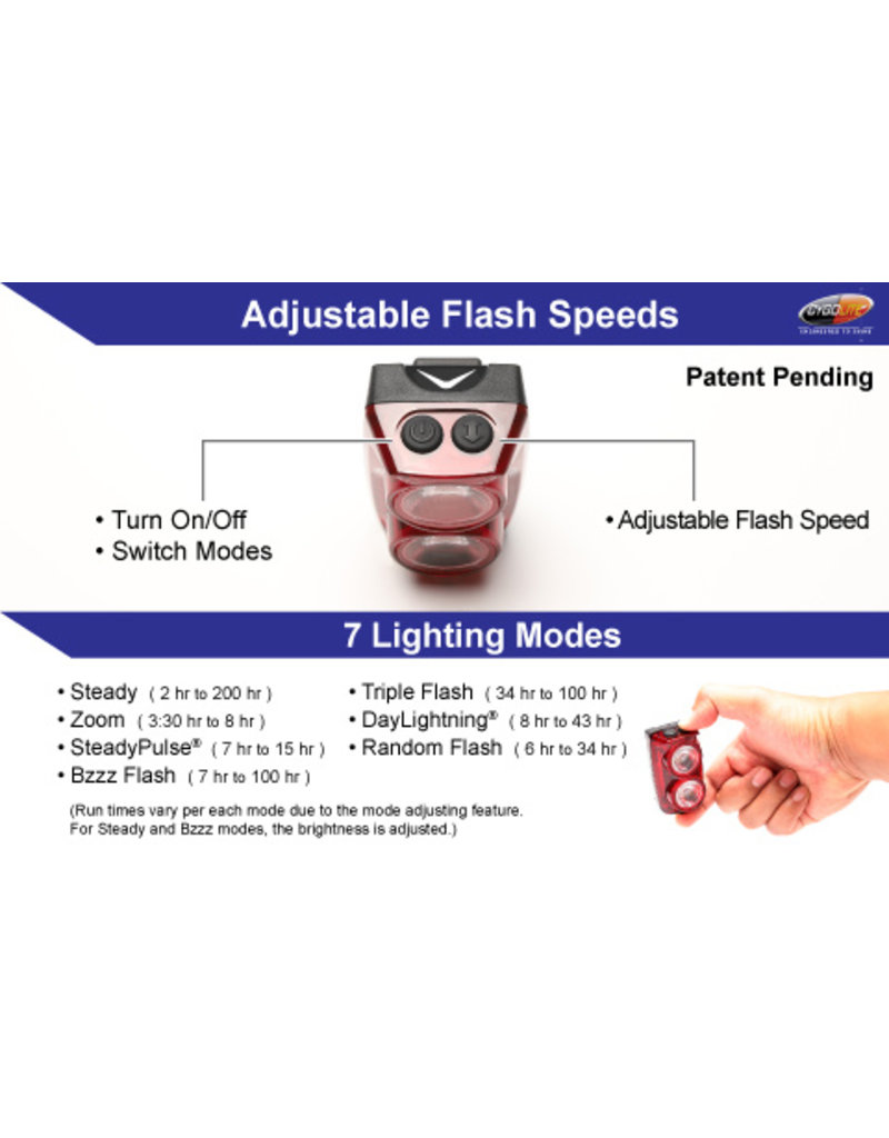 Cygolite Hypershot 350 Rechargeable Taillight